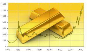 record oro